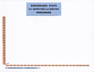 2-17-earthquake-stats