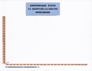 2-17-earthquake-stats